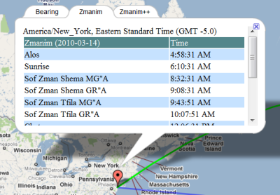 Zmanim tab using timezones